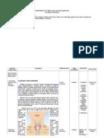 44880308-Thyroid-Carcinoma-Case-Pre.doc