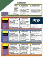 Fichas Evangelios.pdf