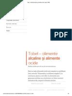Tabel – alimente alcaline şi alimente acide _ natural 100%