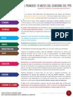 EL VERDADERO ANUNCIO DEL PPD.pdf