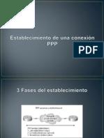 Establecimiento de una conexión PPP
