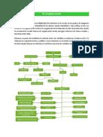 Fabio Mendoza Actividad 2 Entorno Empresarial