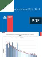 Accident Es Fatales 2012