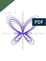 Curvas polares V - Curva Mariposa - The Butterfly Curve