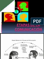 Etapas de La Comunicacion
