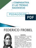 Tabla Comparativa Autores de Teorias Pedagogicas - Copia