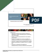 02 - Processo de Comunicacao Na Rede_Modelo TCP_IP