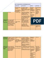 cuadro comparativo de multiplexacion.odt