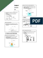 SPM List of physics experiments