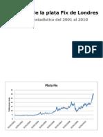 Cotización de la plata fix del 2001 al 2010