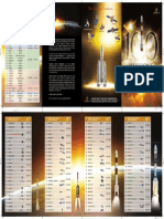 100 missions of ISRO