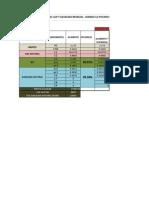 Verificacion de La Produccion Fiscalizada
