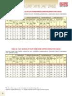 119056733-HT-Cable-catalog-Polycab_Part28.pdf