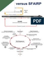 ALARP vs SFAIRP.pdf