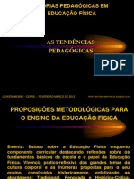 Slide Tendnciaspedaggicas 120318224714 Phpapp02