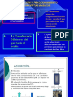 CONCEPTOS BÁSICOS DE ABSORCIÓN Y FRACCIONAMIENTO