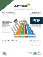 food pyramid.pdf
