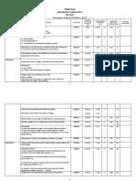 MAPPING MATEMATIK TINGKATAN 3.pdf