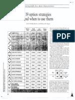 19optionstrategies.pdfTI