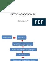 PATOFISIOLOGI OMSK.pptx
