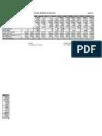 anexa 14 calcul prorata 2010-1.xls