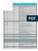 Indian Standards available in ISO Directory.doc