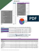 IfaK-Finanzen 2013-2014