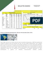 El Perú en el Ranking Latinoamericano BCRP