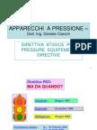 CIONCHI-apparecchi_a_pressione.ppt