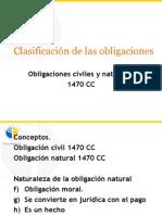 clasificacion de las obligaciones 1
