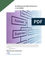 Cómo hacer un diagrama de flujo del proceso administrativo de calidad