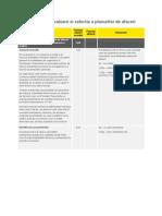 Metodologie Evaluare Plan