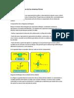 Modelos matemáticos de los sistemas físicos