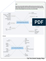 FFS Design Analysis