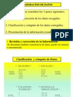 ELABORACIÓN DE DATOS