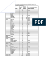H1N1 Virusresistance Table January 15th 09