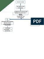 Diagrama de Flujo (Driver Cleaner)