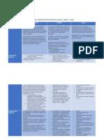 CUADRO COMPARATIVO SOBRE LAS VARIANTES DEL ANALISIS OCUPACIONAL DACUM-AMOD-SCID_2-1.pdf