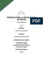 TÉCNICAS PARA LA RECOLECCIÓN DE DATO1