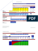 valuation of eaton