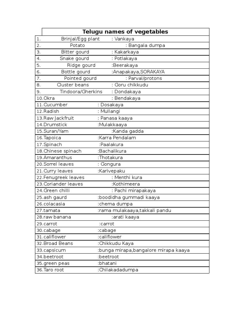Telugu Names Of Vegetables Curry Food Ingredients
