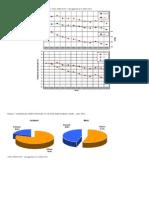 Grafici incidenti 2012