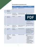 PKP PGSD.pdf