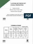 Correlationship between SPT and soil properties.pdf