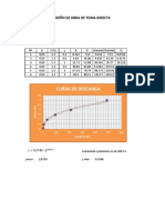 curva de descarga proyecto.xlsx