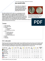 All-time Olympic Games medal table
