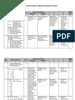 4. Bedah Soal Matemtika IPA 2012-2013.docx