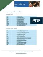 Liste Verben Mit Dativ1