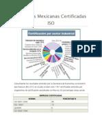 Empresas Mexicanas Certificadas ISO