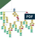 FMS SFMA Triage.pdf